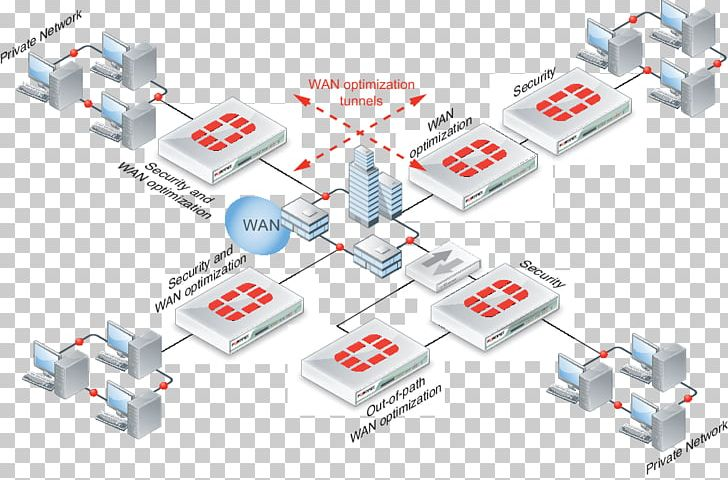 Wide area network clipart clipart black and white library Computer Network Network Topology Wide Area Network Fortinet ... clipart black and white library