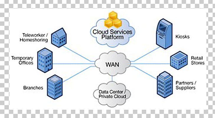 Wide area network clipart svg transparent stock Computer Network Diagram Wide Area Network Cloud Computing ... svg transparent stock