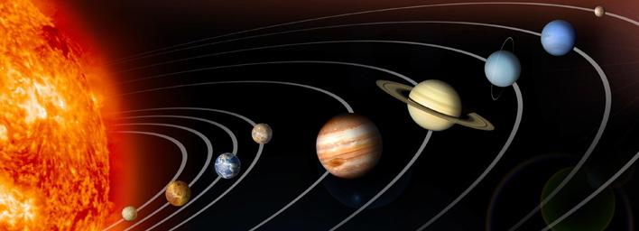 Wikicommons clipart earth orbit image freeuse library The Solar System image freeuse library