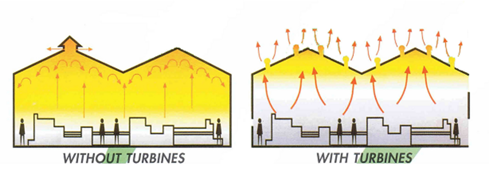 Wind turbine roof clipart vector freeuse stock Wind turbine ventilators vector freeuse stock