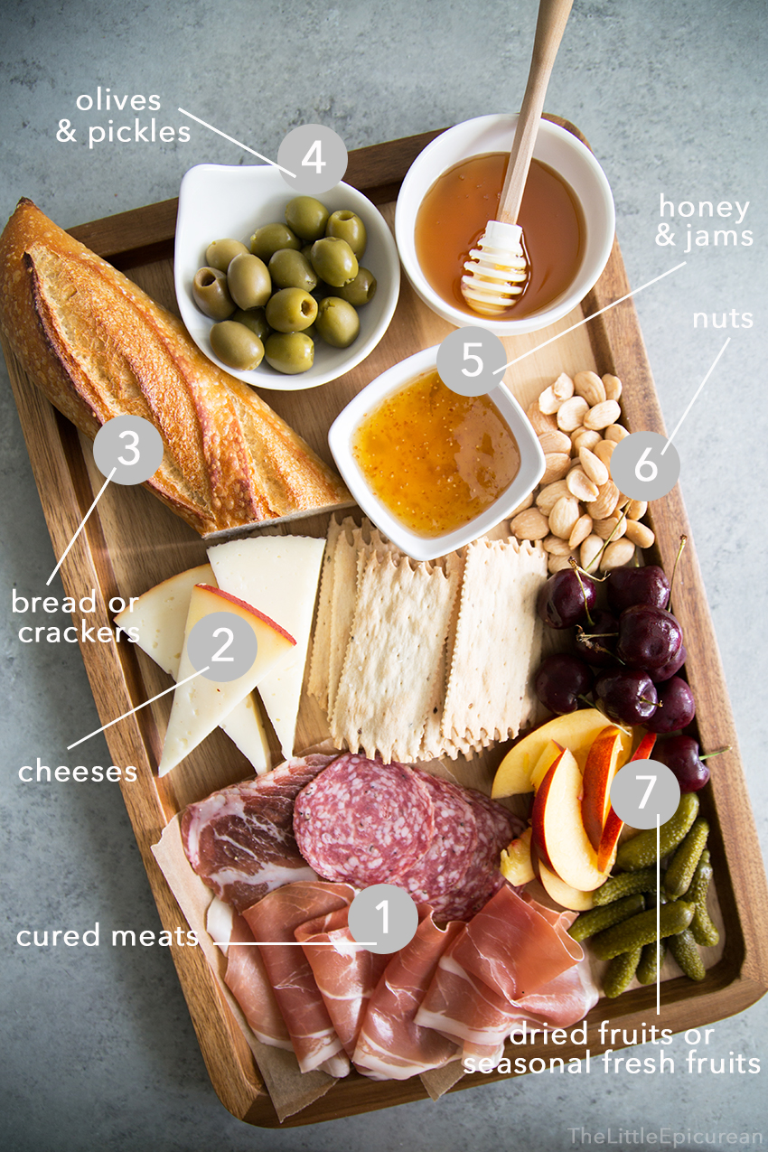 Wine meat and cheese clipart clip art free Meat and Cheese Board and Wine Pairing- The Little Epicurean clip art free