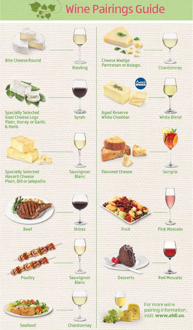 Wine meat and cheese clipart graphic transparent library Wine and cheese pairings are as important as wine and dinner ... graphic transparent library