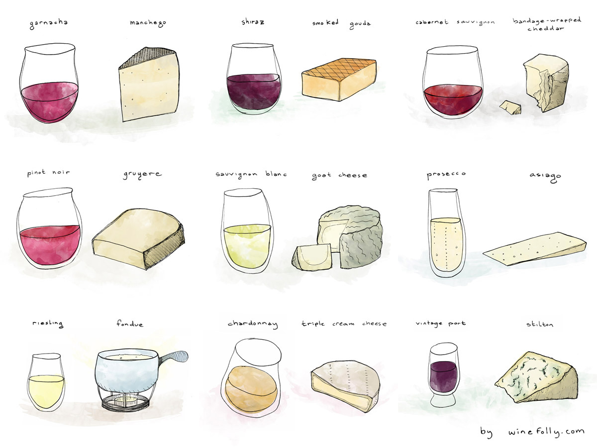Wine meat and cheese clipart jpg free Wine and Cheese Pairing Ideas | Wine Folly jpg free
