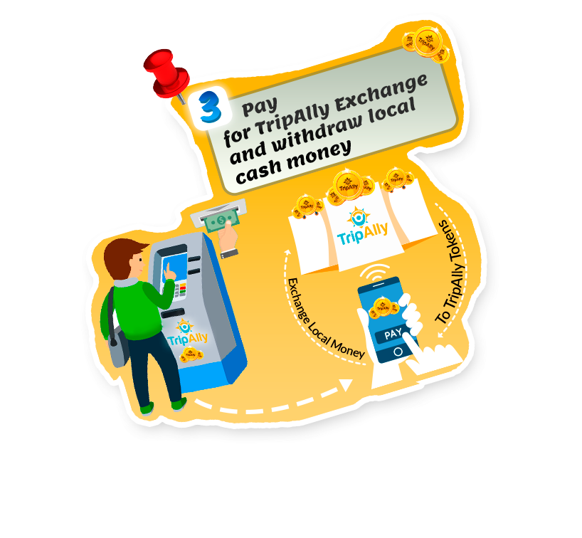 Withdraw money clipart svg free library TripAlly ICO Token Usage - TripAlly svg free library