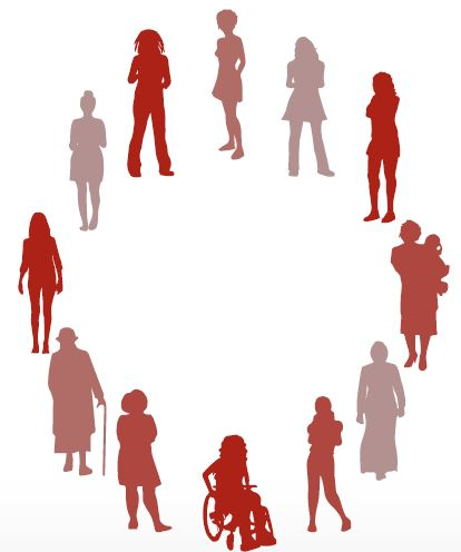 Women health care clipart png free download Thinking of Women\'s Healthcare Needs on International ... png free download