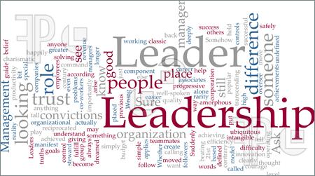 Word clipart creator clipart royalty free download Leadership Clip Art | ... of Word cloud concept illustration of ... clipart royalty free download