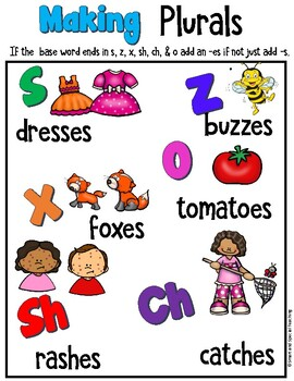 Word ends in f l s or z clipart image freeuse library Suffix S And Es Posters & Worksheets | Teachers Pay Teachers image freeuse library