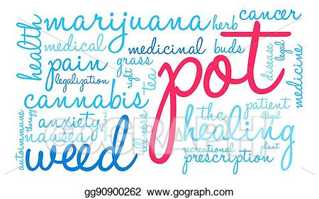 Word pot clipart image download Vector Clipart - Pot word cloud. Vector Illustration ... image download