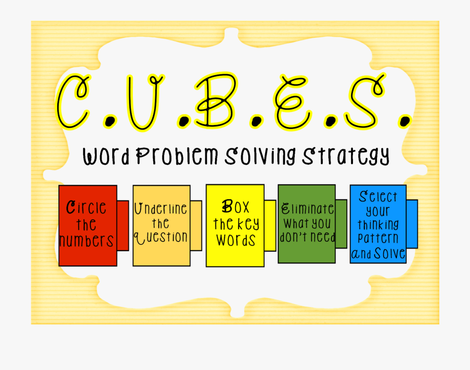 Word problem clipart png transparent Cubes Problem Solving Poster - Math Word Problem Strategy ... png transparent