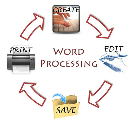Word process clipart clip Word Processing clip