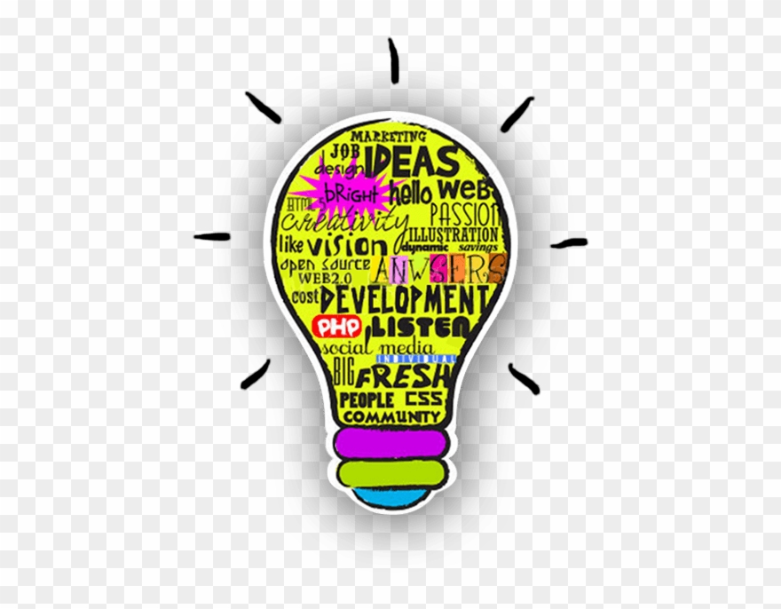 Word thinking positive clipart picture transparent stock Think Tank - Google Search - Creative Word On Lightbulb ... picture transparent stock