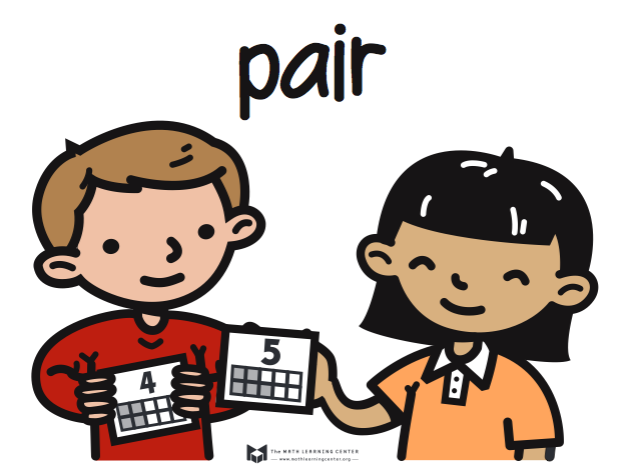Think pair share clipart clip art free stock Share work with partner clipart - Clip Art Library clip art free stock