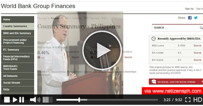 World bank secret loan to the philippines image royalty free download World bank secret loan to the philippines - ClipartFest image royalty free download