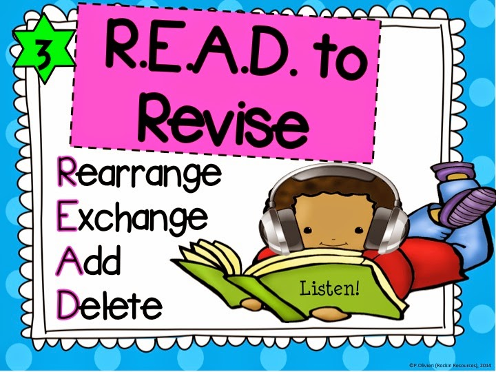 Writing and revising clipart svg library library The Best Way to Teach the Writing Process | Upper Elementary ... svg library library