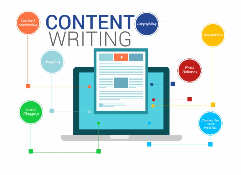 Writing content clipart
