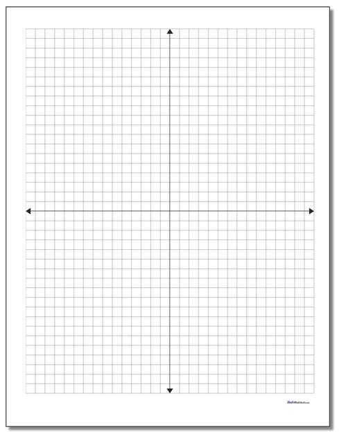 Xy plane clipart 1st quadrant graphic stock 84 Blank Coordinate Plane PDFs [Updated!] graphic stock