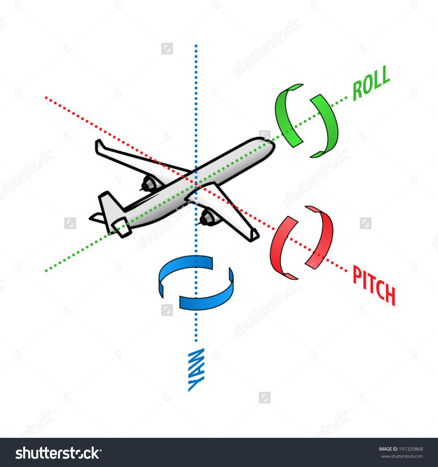 Yaw plane clipart png library library Aviation Concept Axis Movement Three Dimensional Stock Vector ... png library library