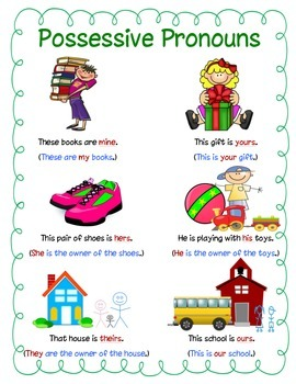 Your pronoun clipart picture free library Possessive Pronouns Poster & Worksheets | Teachers Pay Teachers picture free library