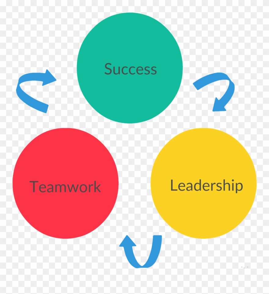 Youth leadership success clipart vector freeuse Transparent Leadership Definition - Data Analytics Core ... vector freeuse