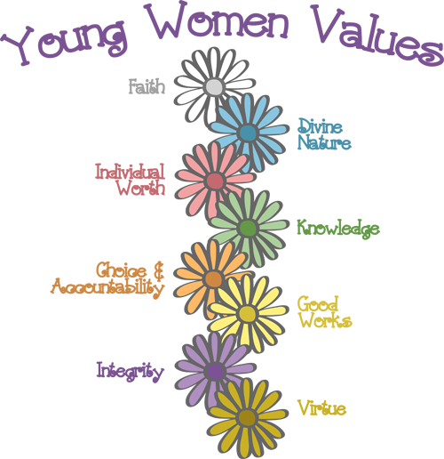 Yw values clipart clip black and white Young Women Values Clipart - Clip Art Library clip black and white