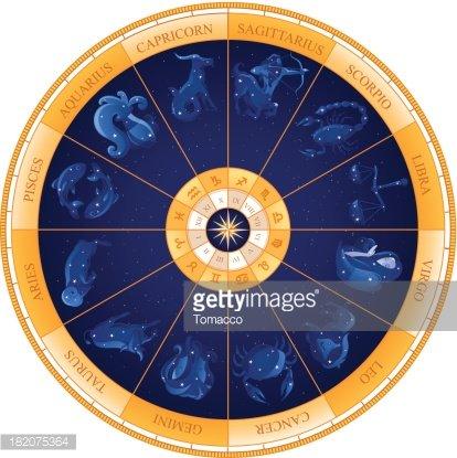 Zodiacwheel clipart